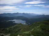 Hiuchi2011_peak